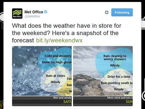 Met Office: tweeting the weather forecast summary