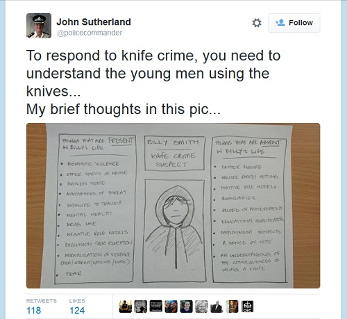Hand-drawn picture showing factors influencing a young man's knife crime