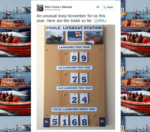 Noticeboard showing daily and overall total of RNLI Poole's shouts