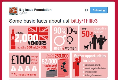 TBIF: infographics showing basic facts about BI's work
