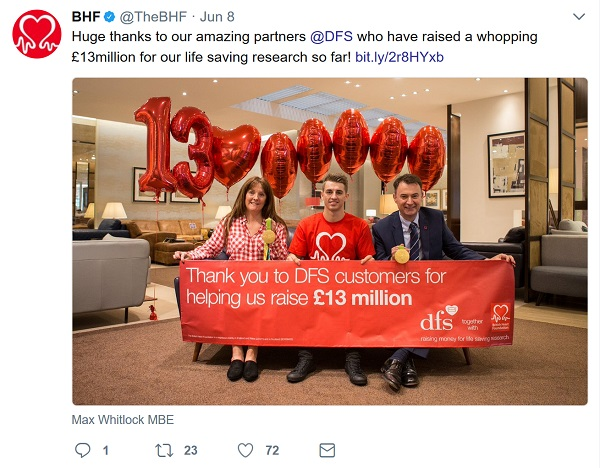 BHF show their total in balloons