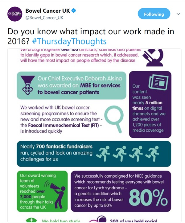 infographic from Bowel Cancer UK