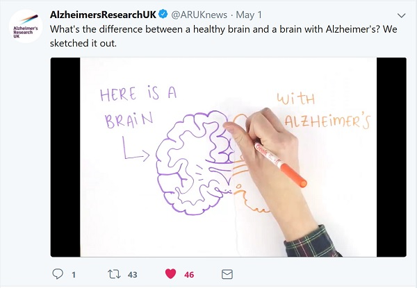 Still from ARUK video showing a hand drawing a healthy brain on the left and one with Alzheimer's on the right.