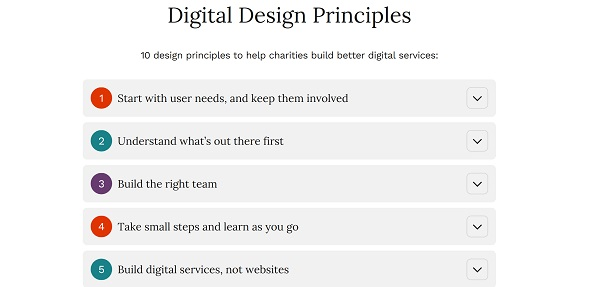 Screenshot from CAST's design principles showing the first 5.