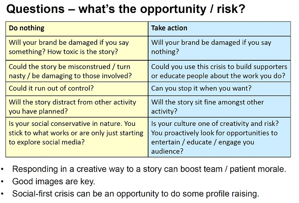 screenshot of questions about whether to take action or not