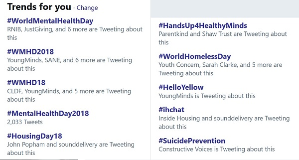 all 10 trending topics relate to social issues - a rare sight