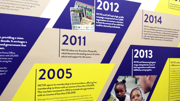 NCVO's time line - close up of highlight from 2005, 2011, 2012