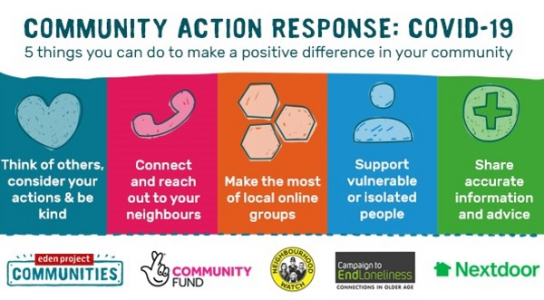 Community Action Response - 5 steps